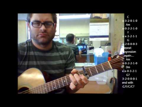 How to play Hold Me, Thrill Me, Kiss Me by Mel Carter on acoustic guitar
