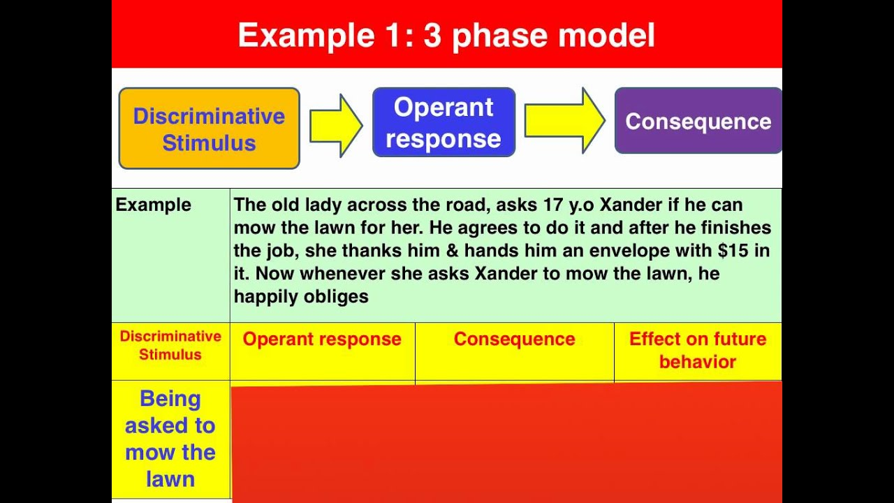classical conditioning vs operant conditioning