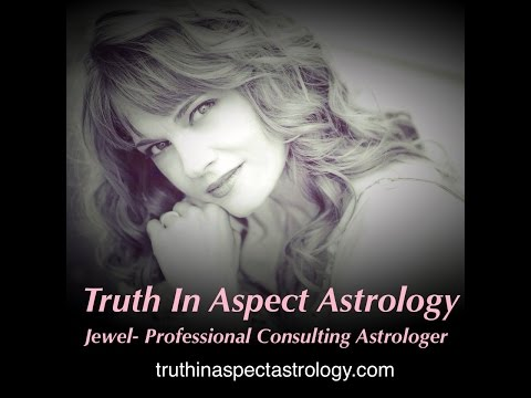 Repeat Moon Square Mercury by Saturn and the Sun Astrology