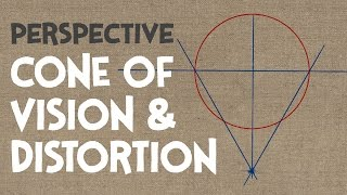 Perspective: Cone of Vision & How to Avoid Distortion