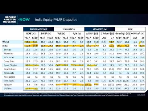 India: High Funding for Future Growth | India Equity FVMR Snapshot