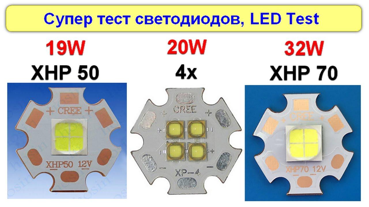 Супер тест LED XHP70, XHP50, XP-G2, MKR, LG3535, Luxmeter
