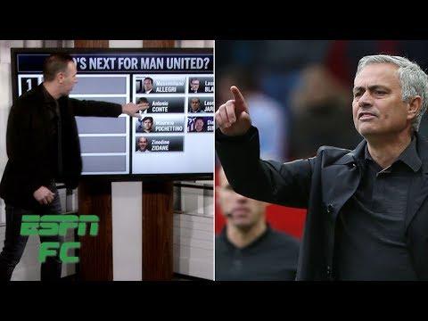 Chong Manchester United Fifa 18