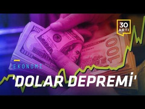 Kur krizi…Rezerv eridi…Dolar 7'ye koşuyor…Altında rekor…İflaslar arttı…ABD uyardı…Bankalar tehlikede