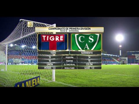 Newells - Rosario Ctral Fecha 18. Torneo de Primera División 2015 from YouTube · Duration:  2 hours 23 minutes 25 seconds
