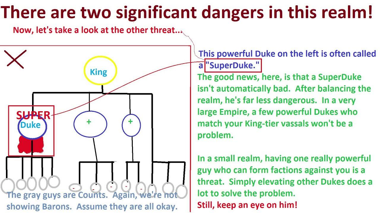 Crusader Kings 2 Tutorial: Burying Vassals Under Feudalism