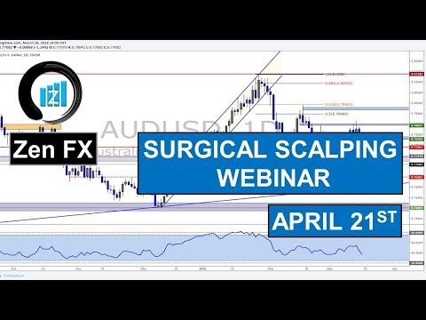 Surgical Scalping / Trade Copier Webinar - 4/21