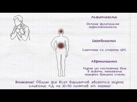 Оказание первой помощи при переломах, лечение переломов