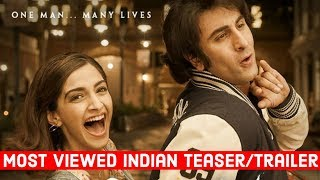 Top 10 Most Viewed Indian Teaser/Trailer on Youtube | Most Viewed Bollywood Trailers