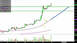 United Cannabis Corp - CNAB Stock Chart Technical Analysis for 12-28-17