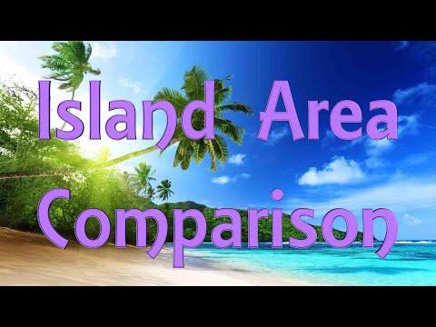 Island Area Comparison