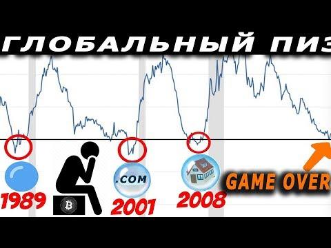 Важнейший индикатор, сигнализирующий о крахе фондового рынка (2020 - рецессия)