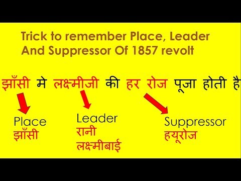 Trick To remember Place,Leader and Suppressor Of 1857 Revolt