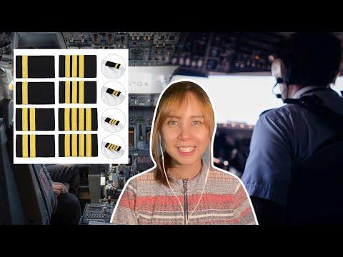 Laluan Asas Nak Jadi Pilot