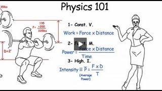 CrossFit - CrossFit Whiteboard: Intensity
