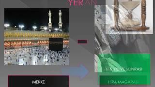 HZ. Peygamber`in İzinde # Diyanet İşleri Başkanlığı 2017 Video