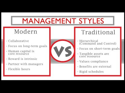 What are Different Management Styles