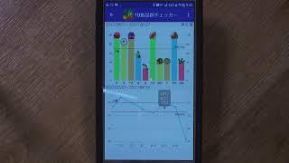 アンドロイドのアプリ 10食品群チェッカーのグラフの使い方です。 NHK...