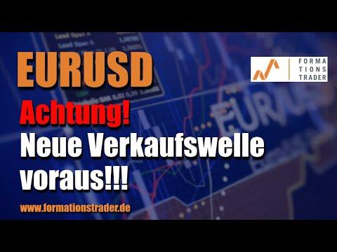 EURUSD - Achtung! Neue Verkaufswelle voraus!!!