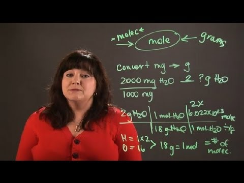 How To Calculate Molecules Of Water Per Mg : Chemistry And Physics Calculations