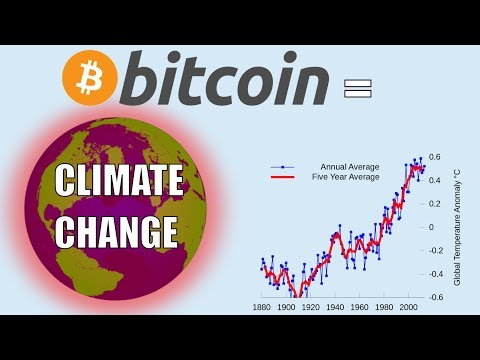 Bitcoin Mining Carbon Footprint and Potential Environmental Disaster