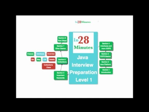 Java Map Interface With Examples Hashmap Hashtable And Treemap