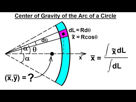 Mechanical Engineering: Centroids & Center of Gravity (15 of 35) C  G  of  an Arc of a Circular Wire