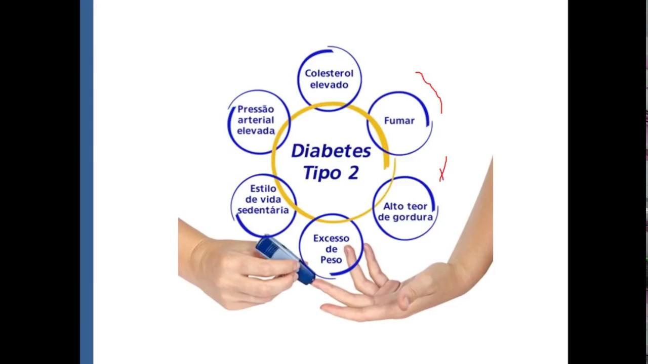 vía de diabetes sorbitol