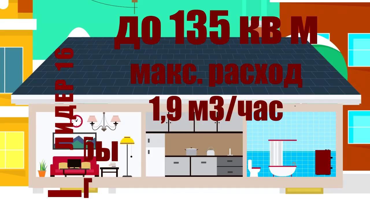 Газовый котел лемакс премиум-20 — купить сегодня c доставкой и гарантией по выгодной цене. 10 предложений в проверенных магазинах. Газовый.