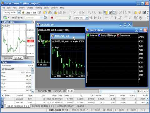 Yahoo finance forex tester