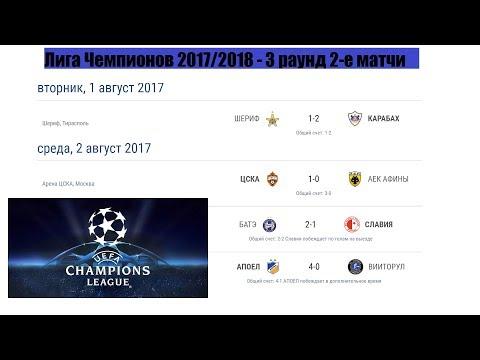 Лига чемпионов 2017-2018. Новости кубка чемпионов УЕФА по
