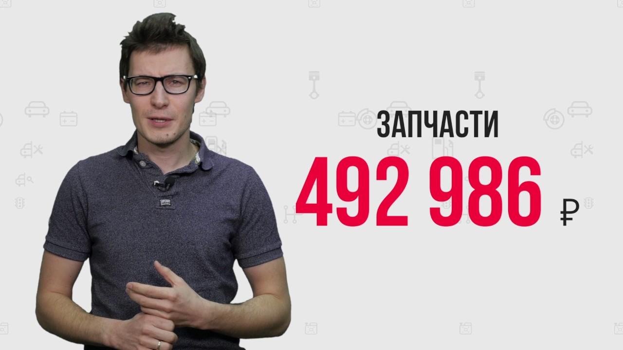 Объявления о продаже новых и подержанных автомобилей, грузовиков, б/у мотоциклов, подержанной спецтехники в белгороде по доступной цене.