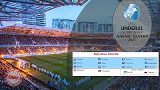 Жеребьевка. Сформированы корзины молодежного чемпионата Европы 2020. cмотреть видео онлайн бесплатно в высоком качестве - HDVIDEO
