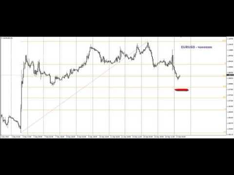 Евро-доллар собирает силы.