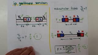 MANYETİZMA  Mıknatıs (Manyetik alan çizgileri ipli sorular soru tipleri)
