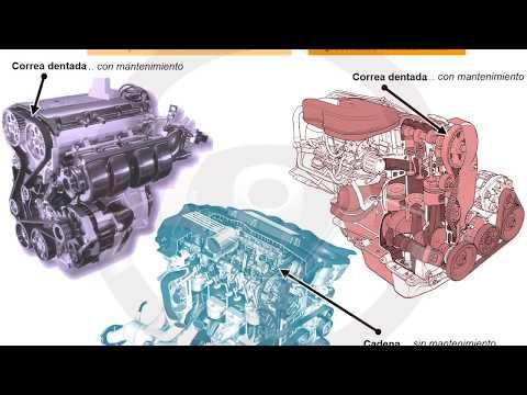 INTRODUCCIÓN A LA TECNOLOGÍA DEL AUTOMÓVIL - Módulo 4 (12/13)