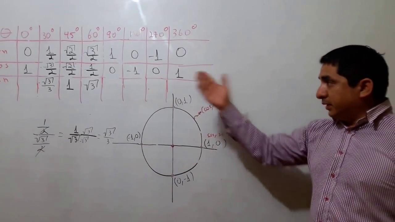 Funciones Trigonometricas Sin Calculadora Youtube
