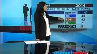 അഭിപ്രായ സര്വ്വേ ഫലം, Asianet News C For Survey Result : Idukki