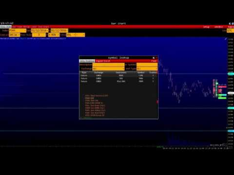 How to find a ticker | Symbol Lookup