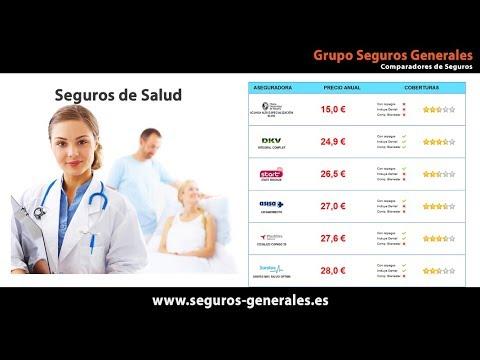 Como comparar Seguros de Salud