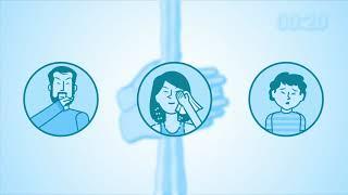 Consejos de prevención frente al Coronavirus