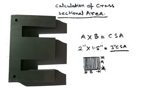 Calculation Of Cross Sectional Area. YT- 60