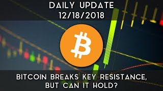 Daily Update (12/18/18) | Bitcoin surpasses key resistance, but can it hold?