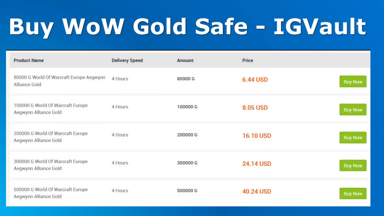 Wow Gold Safe Fast Prices 2019 Igvault Safest Place To