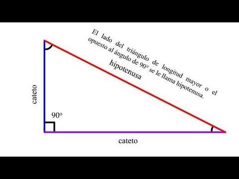 Coseno teorema de pitagoras