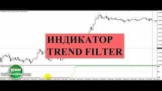 Индикатор Trend Filter - мой отзыв