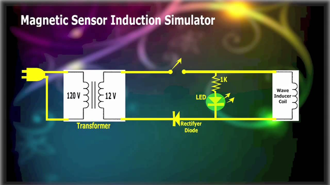 Magnetic Sensor Induction Simulator Youtube Speed Wiring Diagram
