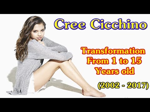 Cree Cicchino transformation from 1 to 15 years old