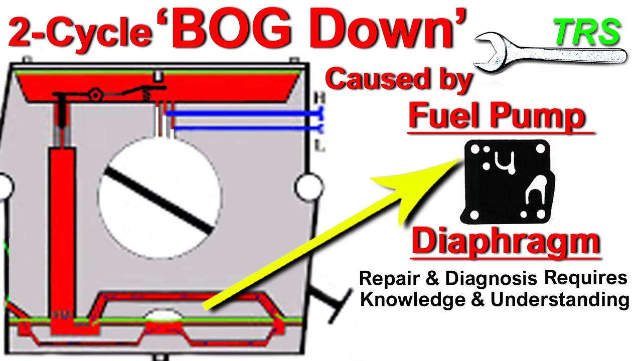 BOG Down: Why Fuel Pump Diaphragm can cause Engine Power Loss/Won't  Start/Cuts Out/Two Stroke Cycle