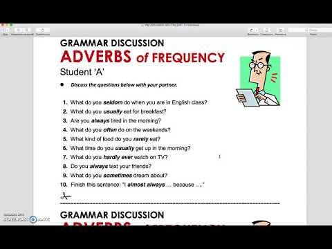 Наречия частотности  в английском языке часть 1
